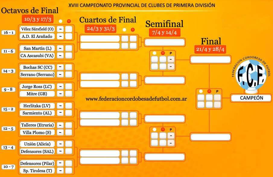 https://federacioncordobesadefutbol.com.ar/images/blog/noticia/5c7c8f56388a40.16270305DefinitivoOF19a.jpg
